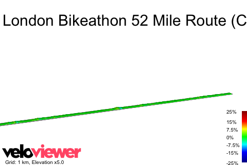 2D Elevation profile image for London Bikeathon 52 Mile Route (Challenge Ride)