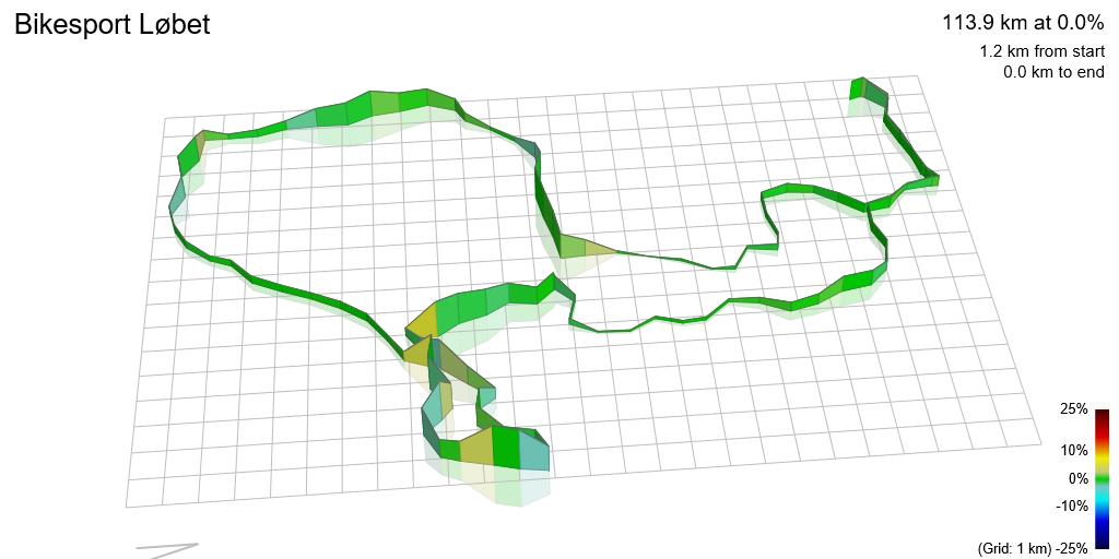 3D Elevation profile image for Bikesport Løbet