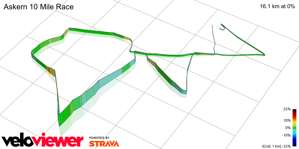 3D Elevation profile image for Askern 10 Mile Race