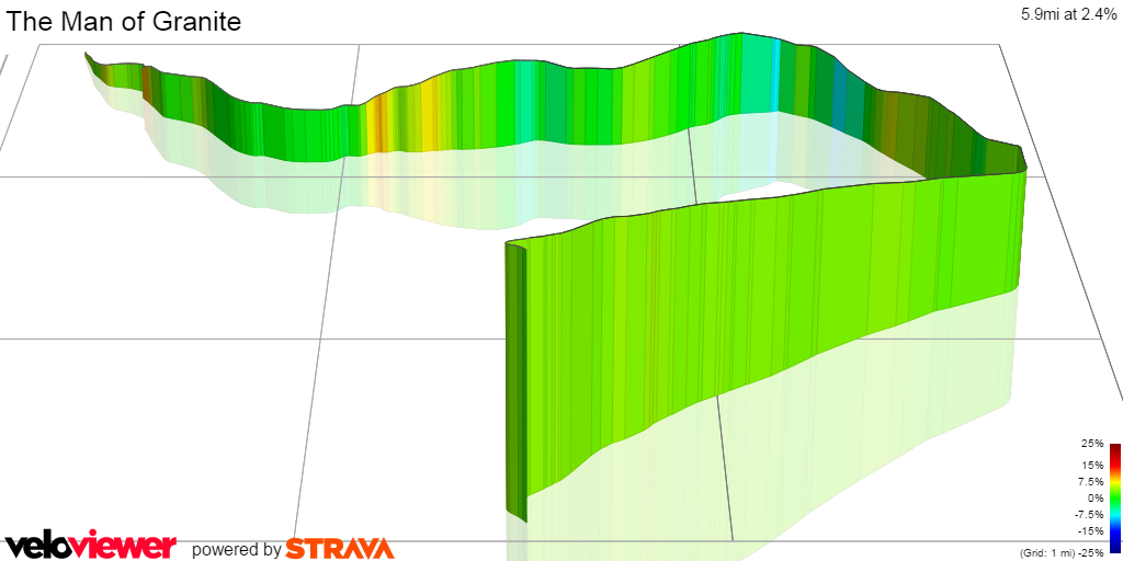3D Elevation profile image for The Man of Granite