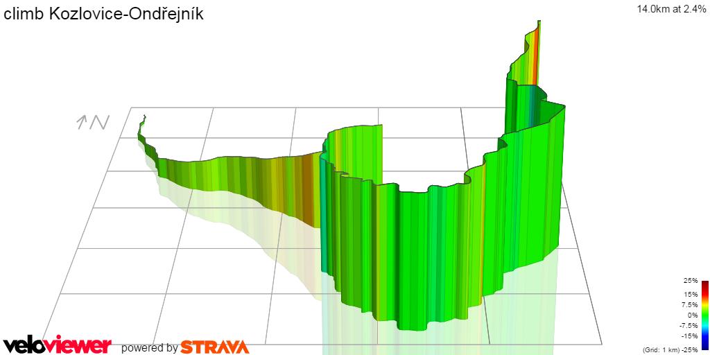 3D Elevation profile image for climb Kozlovice-Ondřejník
