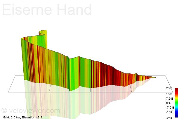 3D Elevation profile image for Eiserne Hand