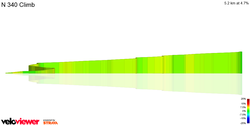3D Elevation profile image for N 340 Climb