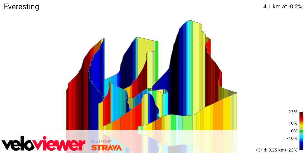 3D Elevation profile image for Everesting