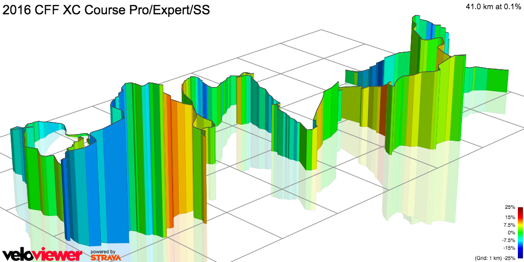 3D Elevation profile image for 2016 CFF XC Course Pro/Expert/SS