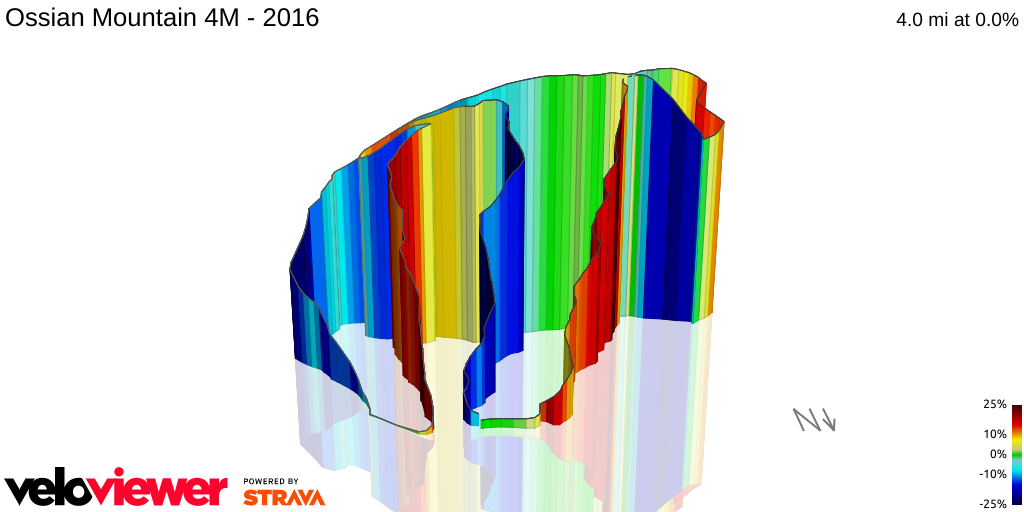 3D Elevation profile image for Ossian Mountain 4M - 2016