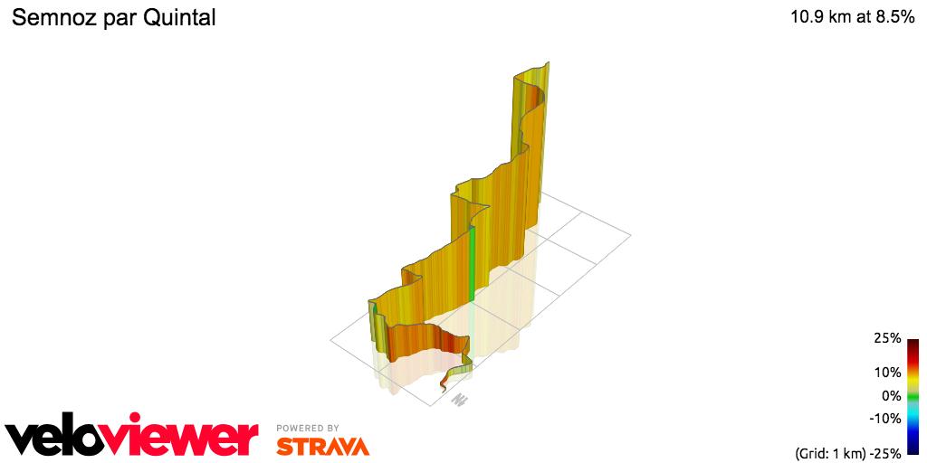 3D Elevation profile image for Semnoz par Quintal