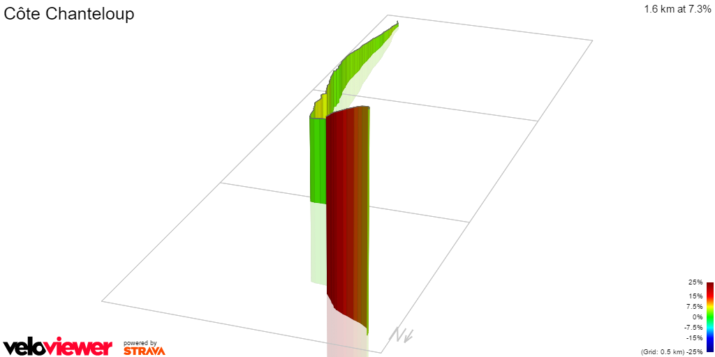 3D Elevation profile image for Côte Chanteloup