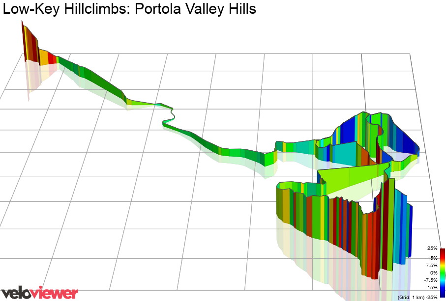 3D Elevation profile image for Low-Key Hillclimbs: Portola Valley Hills
