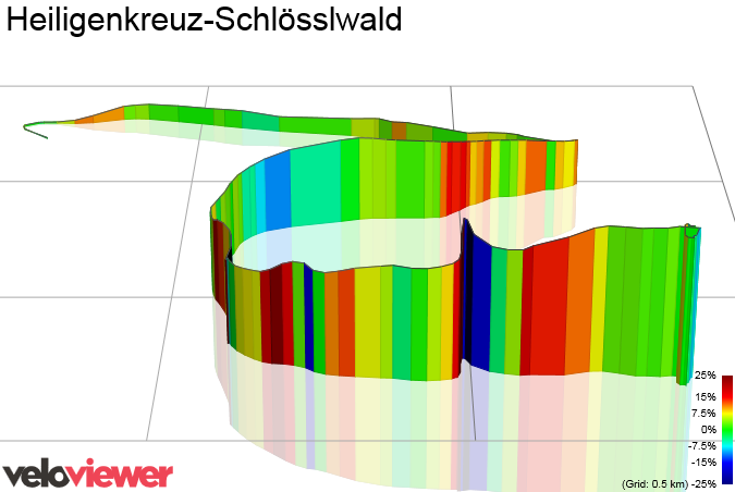 3D Elevation profile image for Heiligenkreuz-Schlösslwald