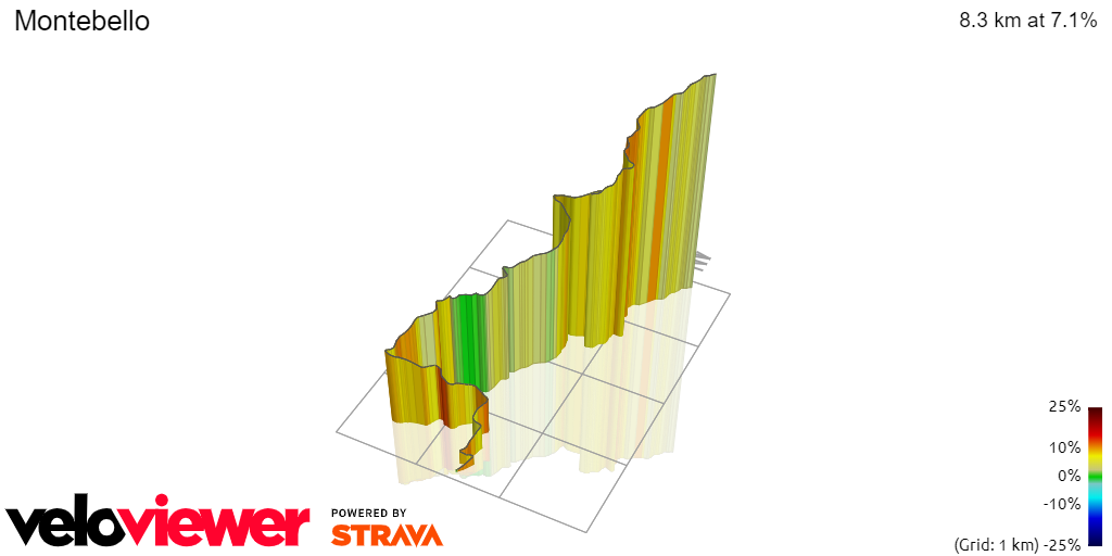 3D Elevation profile image for Montebello