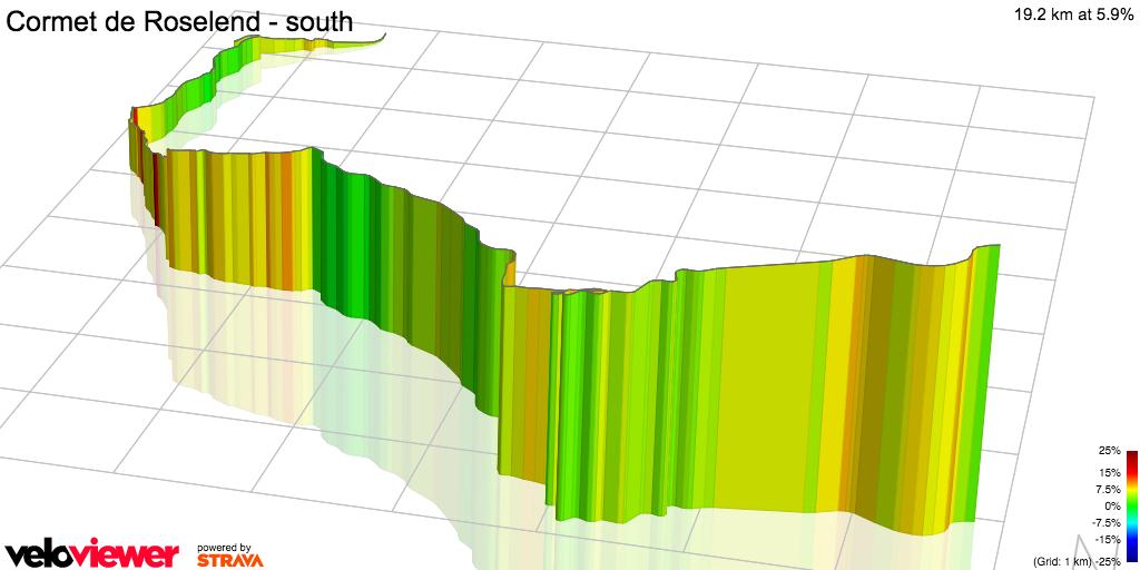 3D Elevation profile image for Cormet de Roselend - south