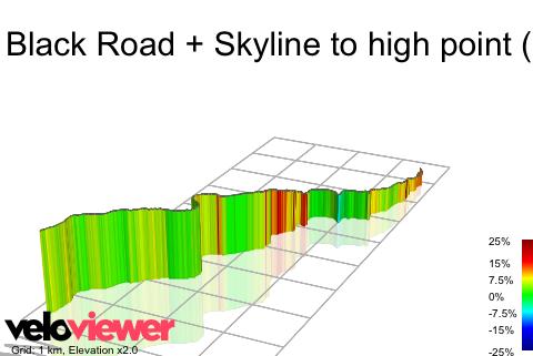 3D Elevation profile image for Black Road + Skyline to high point (Castle Rock)