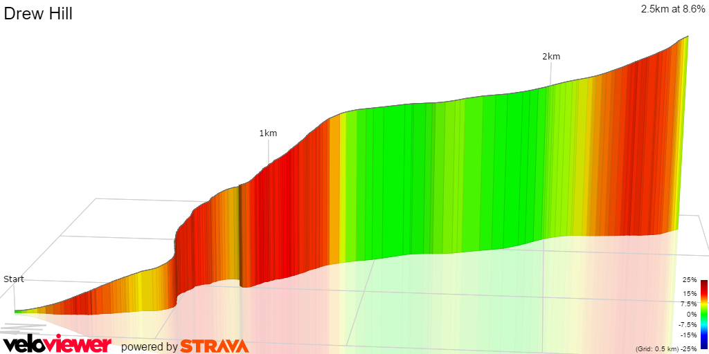 3D Elevation profile image for Drew Hill