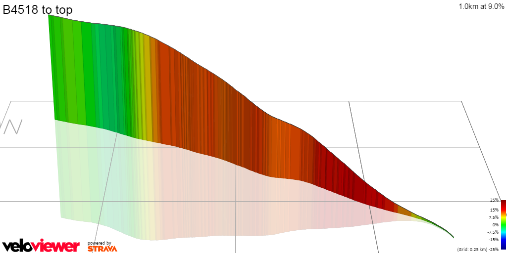 3D Elevation profile image for B4518 to top