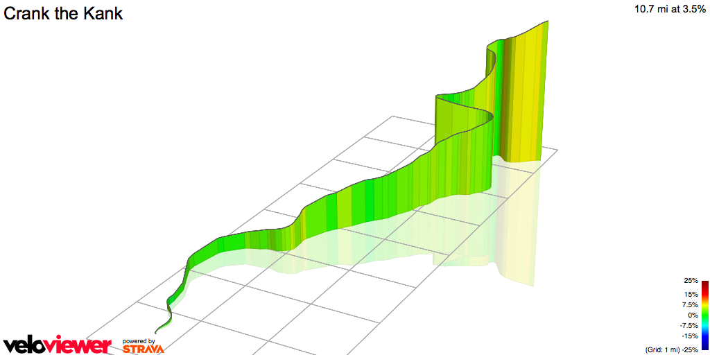 3D Elevation profile image for Crank the Kank