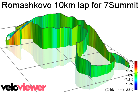 3D Elevation profile image for Romashkovo 10km lap for 7SummitsClub race