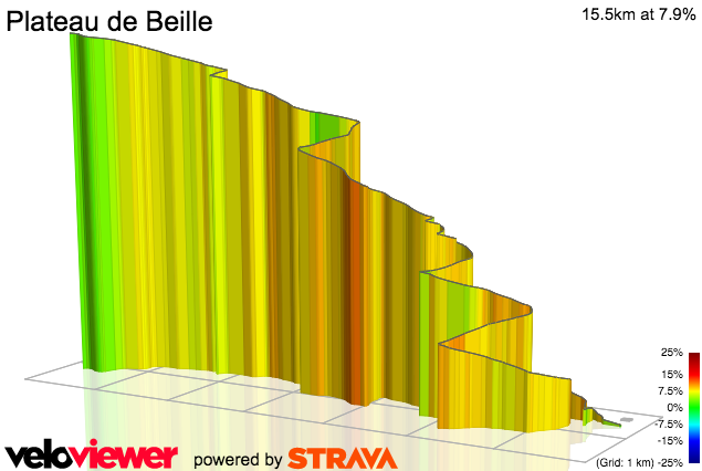 3D Elevation profile image for plateau de beille ascension