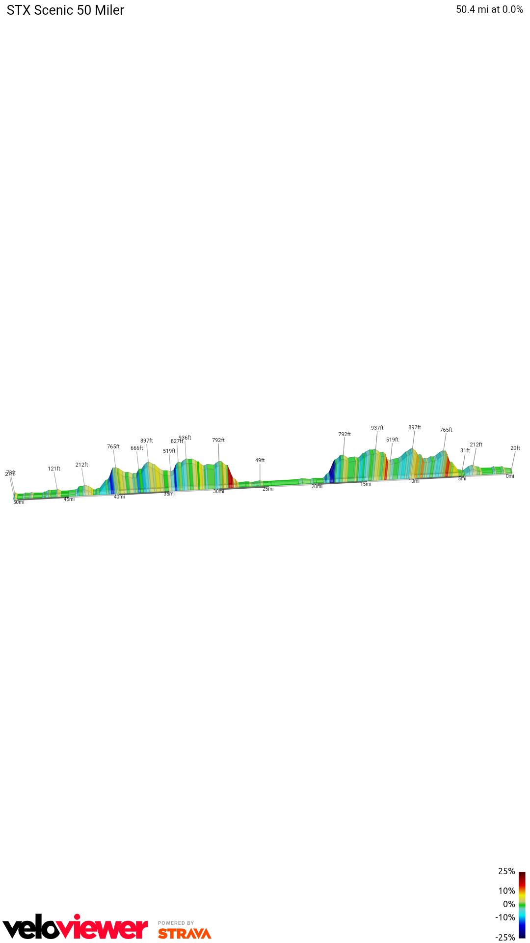 2D Elevation profile image for STX Scenic 50 Miler