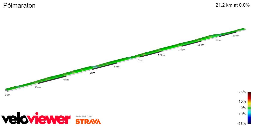 2D Elevation profile image for Półmaraton