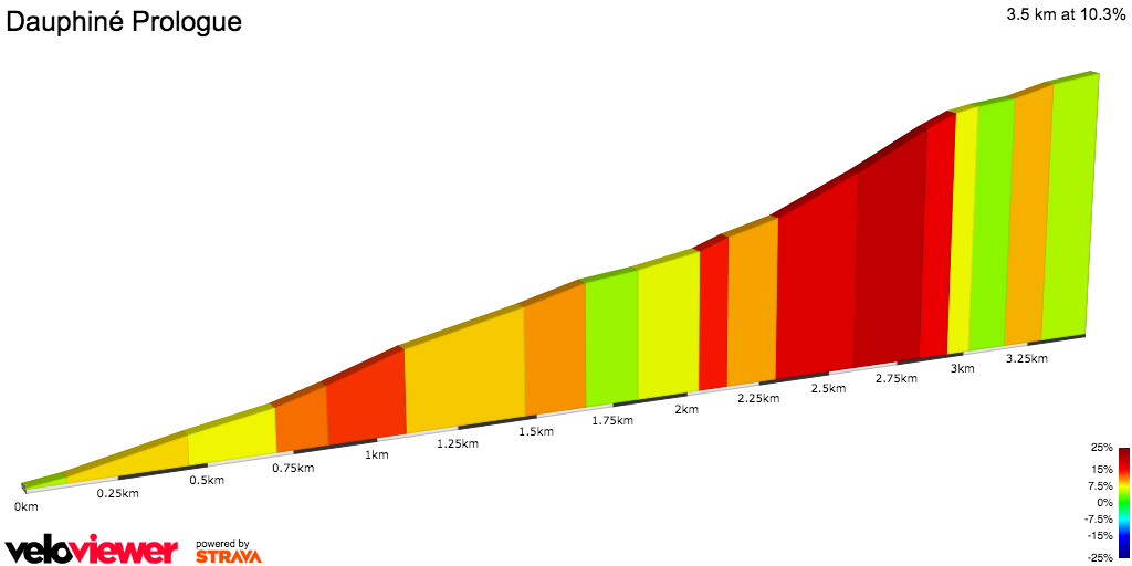 2D Elevation profile image for Dauphine Prologue