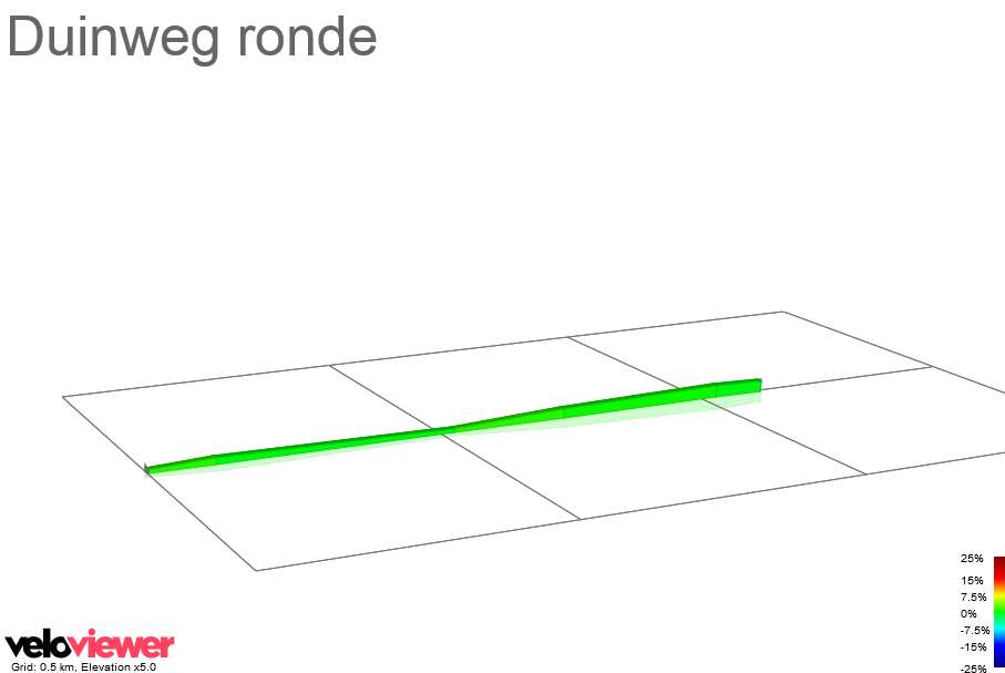 2D Elevation profile image for Duinweg ronde