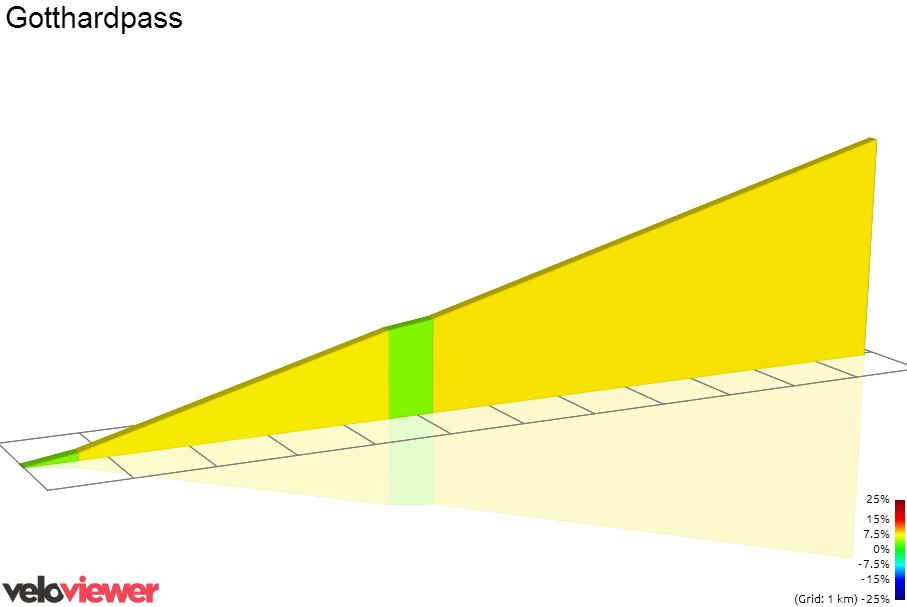 2D Elevation profile image for Saint Gotthard - Tremola