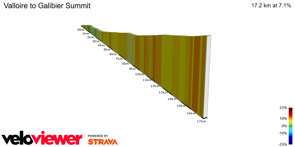 2D Elevation profile image for Valloire to Galibier Summit
