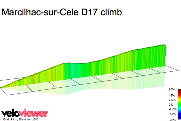2D Elevation profile image for Marcilhac-sur-Cele D17 climb