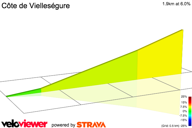 2D Elevation profile image for Chemin Cabeillade Climb