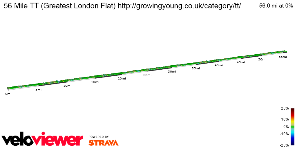 2D Elevation profile image for 56 Mile TT (Greatest London Flat) http://growingyoung.co.uk/category/tt/