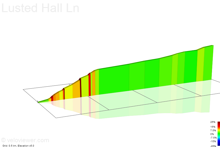 2D Elevation profile image for Lusted Hall Ln