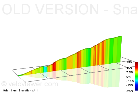 2D Elevation profile image for OLD VERSION - Snake Pass Hillclimb 2012