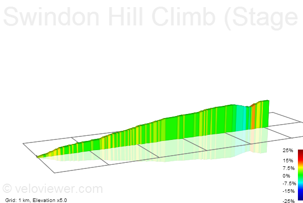 2D Elevation profile image for Swindon Hill Climb (Stage One) Crown