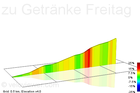 2D Elevation profile image for zu Getränke Freitag