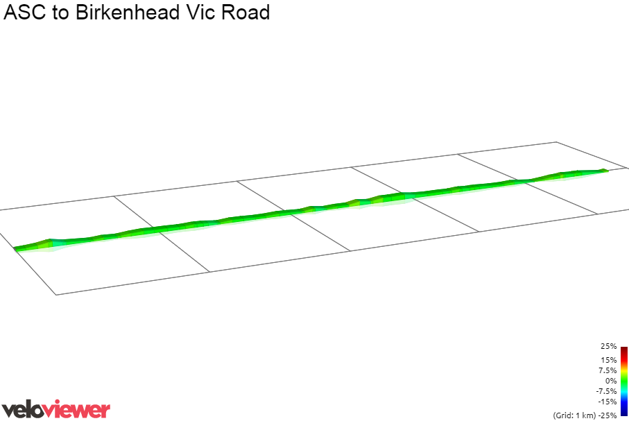 2D Elevation profile image for ASC to Birkenhead Vic Road