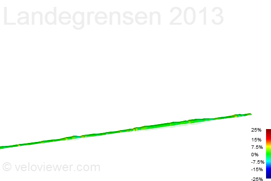 2D Elevation profile image for Landegrensen 2013