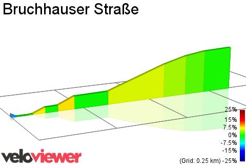 2D Elevation profile image for Bruchhauser Straße