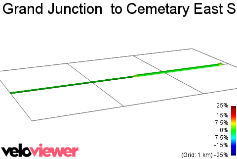 2D Elevation profile image for Grand Junction  to Cemetary East Scuzzi
