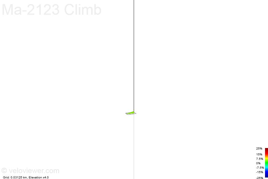 2D Elevation profile image for Ma-2123 Climb
