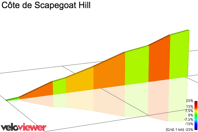 2D Elevation profile image for Brooklands to Rochdale Rd