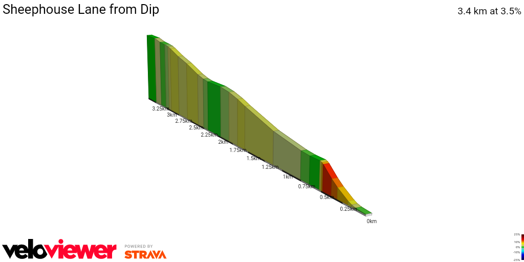 2D Elevation profile image for Sheephouse Lane from Dip