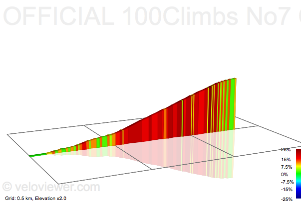 2D Elevation profile image for OFFICIAL 100Climbs No7 Challacombe