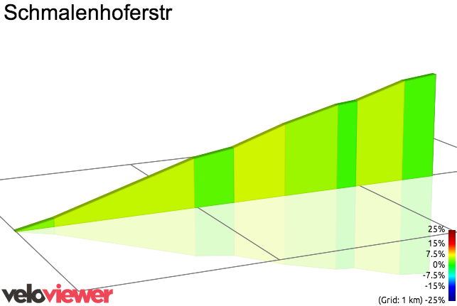 2D Elevation profile image for Schmalenhoferstr