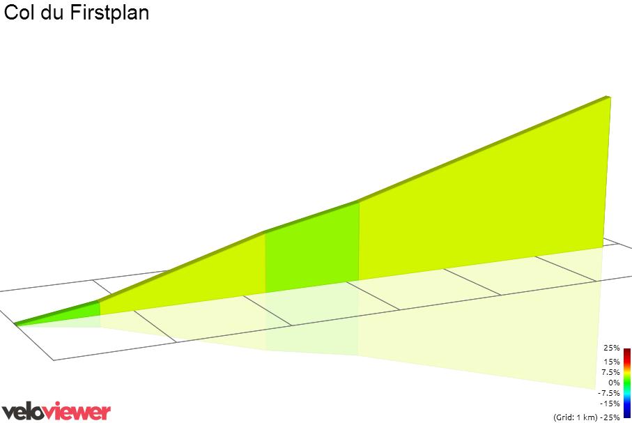 2D Elevation profile image for col du firstplan par osenbach