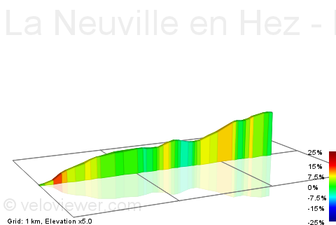 2D Elevation profile image for La Neuville en Hez - Forêt de Hez - D55