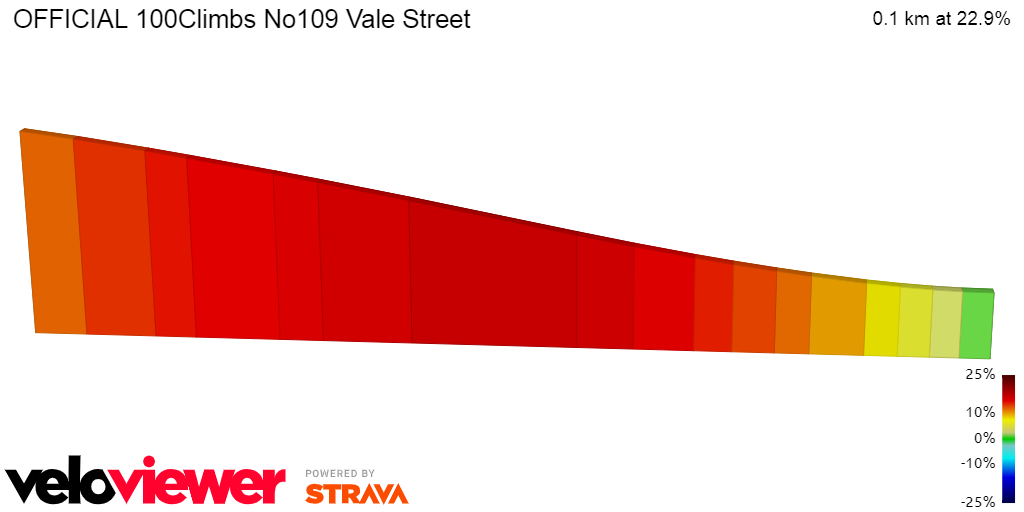 2D Elevation profile image for Another 100 Greatest Cycling Climbs - No 109