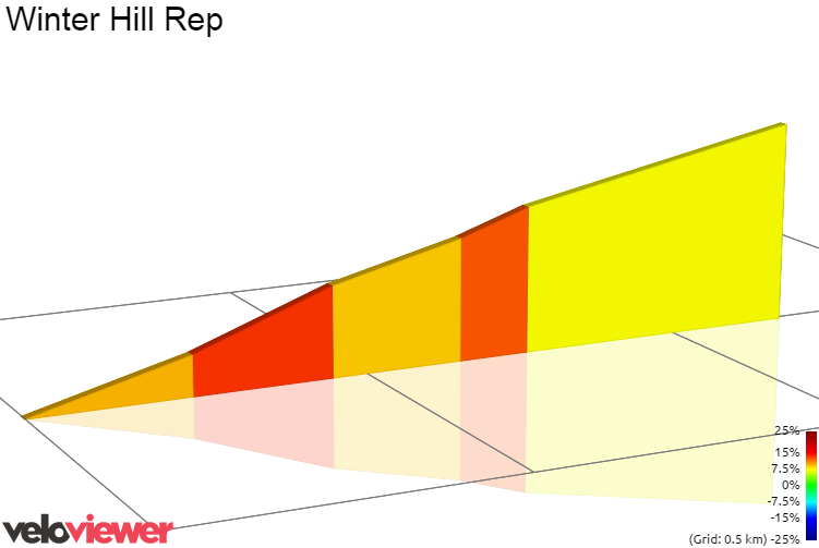2D Elevation profile image for Winter Hill Rep