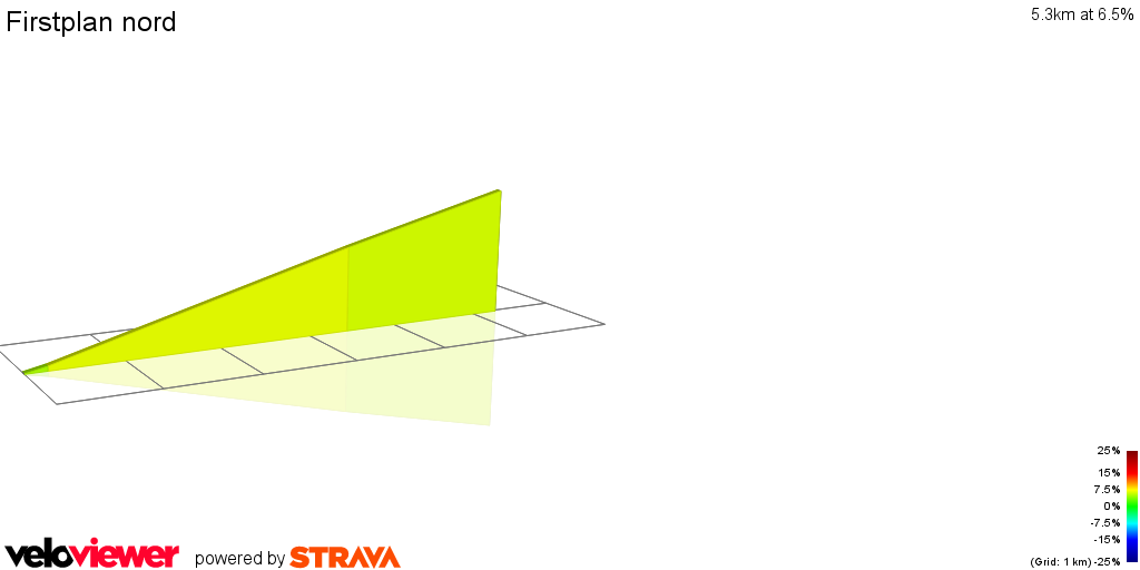 2D Elevation profile image for Firstplan nord