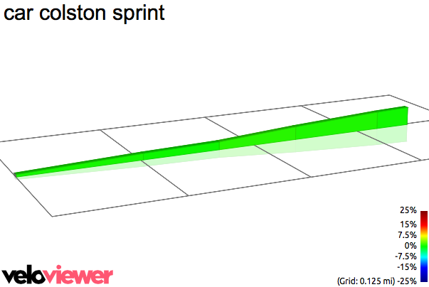 2D Elevation profile image for car colston sprint